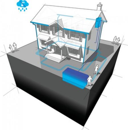 dešťová voda - diagram systém retenčních nádrží